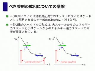 成層回転乱流の数値計算と大気ス...