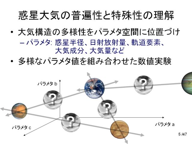 惑星大気大循環モデルの設計と開...