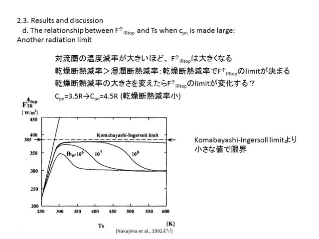 暴走温室効果と大気境界層の冷却を結びつける「??=1」 [Page 015]